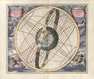 cellarius_harmonia_macrocosmica_-_solis_circa_orbem_terrarum_spiralis_revolutio